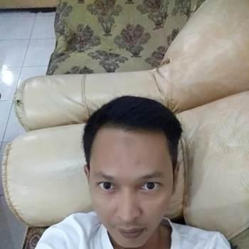 adi117442_Jawa Barat_Single_Male