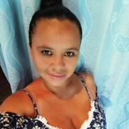 anar879594's profile photo