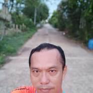 kraisamutk's profile photo