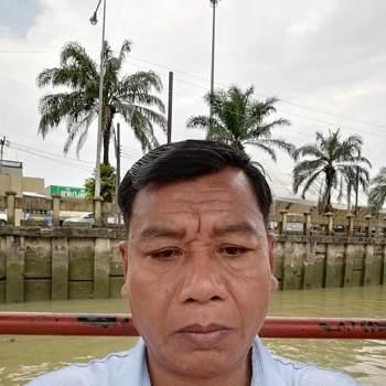 uservtaz79153_Trang_Độc thân_Nam