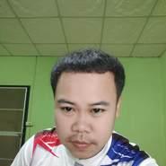 ballw079's profile photo