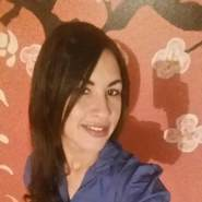 nohelys451666's profile photo