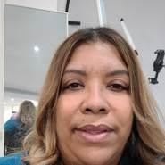 neyssac's profile photo