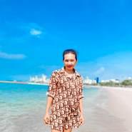 nonga73's profile photo