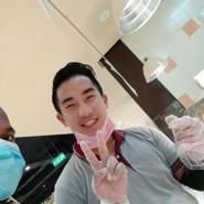prithwi45615's profile photo