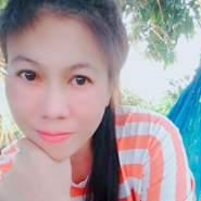 saowalukf's profile photo