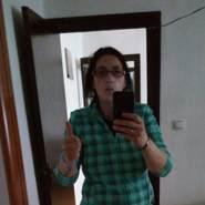 sonia266122's profile photo