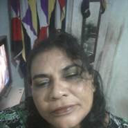 neia022's profile photo