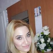 ynahoua2019's profile photo