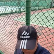 atist415's profile photo
