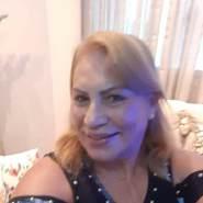 fatimam593324's profile photo