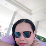 userfz15's profile photo