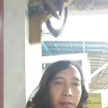 riyadi394502_Kalimantan Tengah_独身_男性