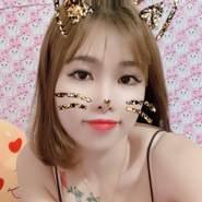 thuyp493764's profile photo