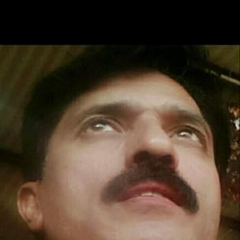 sabir828400_Punjab_Svobodný(á)_Muž