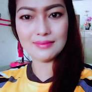 yuweetas's profile photo