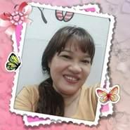 nguyenb871140's profile photo