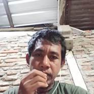 sonir63's profile photo