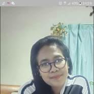 noynha222683's profile photo