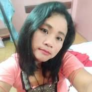 penc581's profile photo
