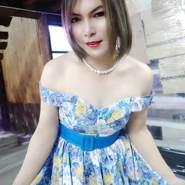 zuzuzazan's profile photo