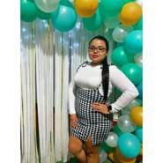 Melisapg's profile photo