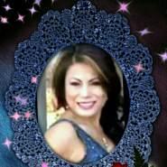 thuyt303658's profile photo