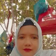 riaw831's profile photo