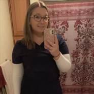 ivy3992's profile photo