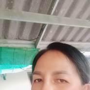 userut590's profile photo