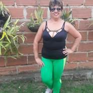 mariaeugenia720639's profile photo