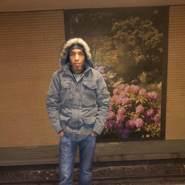 ivan8042's profile photo
