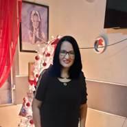 noemis88's profile photo