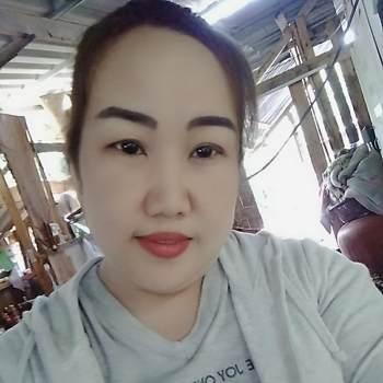 userafe34691_Ratchaburi_Độc thân_Nữ