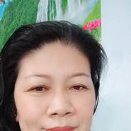 janes680's profile photo