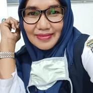 nurl985's profile photo
