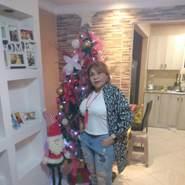 ismeldah's profile photo