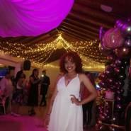mariana250239's profile photo