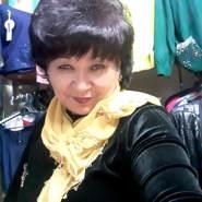 user_wpity73's profile photo
