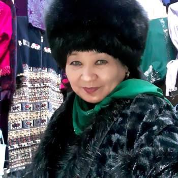 user_wpity73_Almaty_Single_Female