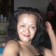 wiwiek39058's profile photo