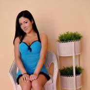 janetb936290's profile photo