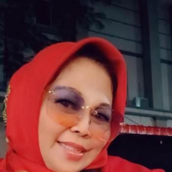 rose034527_Jawa Barat_أعزب_إناثا