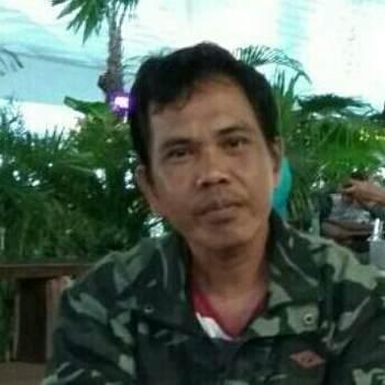 nanas845_Jakarta Raya_Холост/Не замужем_Мужчина