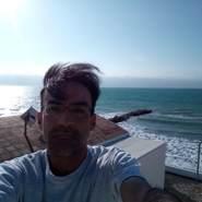 lening118319's profile photo