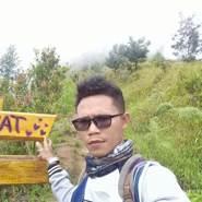 romano286784's profile photo
