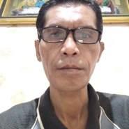 maximusb882145's profile photo