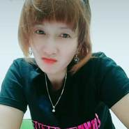 mandalawangia's profile photo