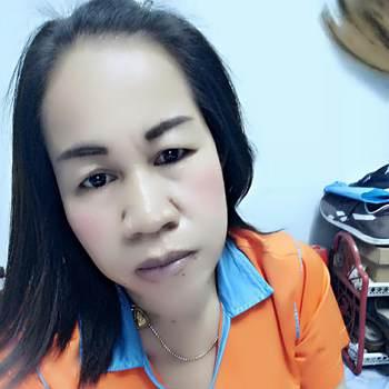 user_nfwzl05_Krung Thep Maha Nakhon_Độc thân_Nữ
