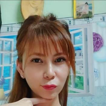 myt2430_Binh Duong_Svobodný(á)_Žena